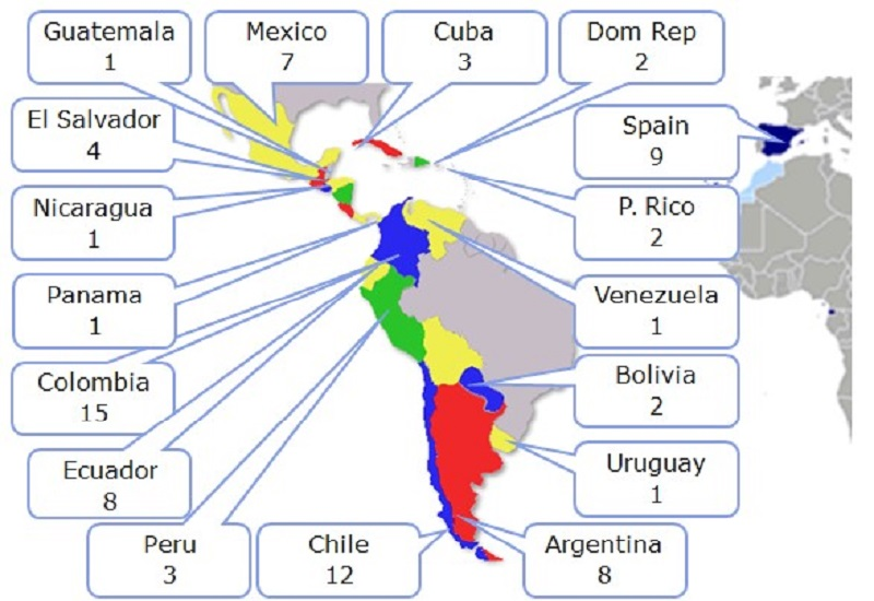 10Influyentes2015